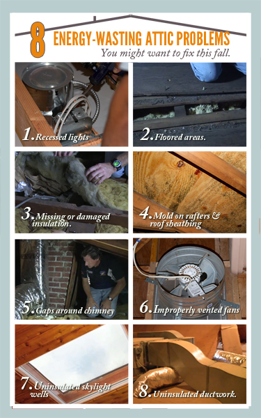 8 Energy-Wasting Attic Problems