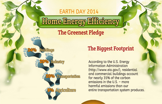 How about some insulation for your Earth Day celebration?