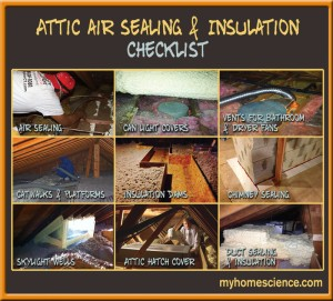 Attic Insulation Checklist