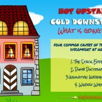 Causes of temperature discomfort in homes